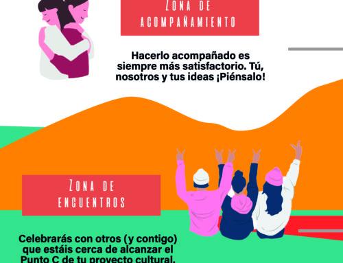 Programa de acompañamiento a proyectos culturales El Punto C