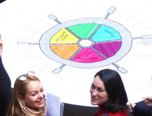 Aprender a planificar y gestionar: clave para asegurar la viabilidad de cooperativas, pequeñas empresas o emprendimientos