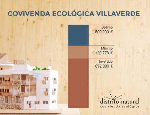 La primera promoción de Distrito Natural alcanza 80% de financiación a través de particulares